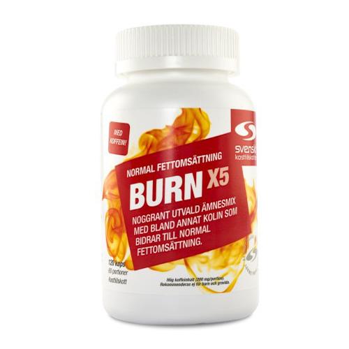 burn-viktnedgång